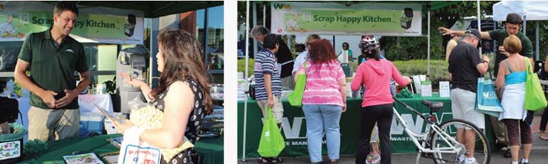 Food and Yard Waste Campaigns - 2014 Summary - Waste Management