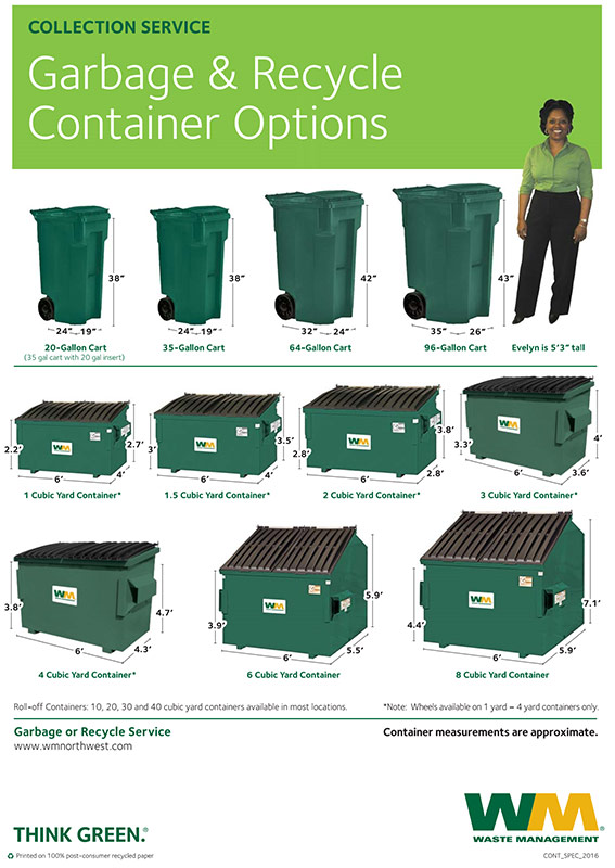 Commercial Trash Bin Sizes : Guidelines commercial container options waste