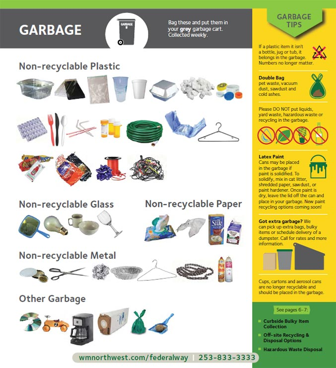 Guidelines - All In One Recycling - Waste Management Northwest